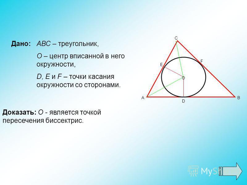 Дано:АВС – треугольник, О – центр вписанной в него окружности, D, Е и F – точки касания окружности со сторонами. О С Е А D B F Доказать: О - является точкой пересечения биссектрис.