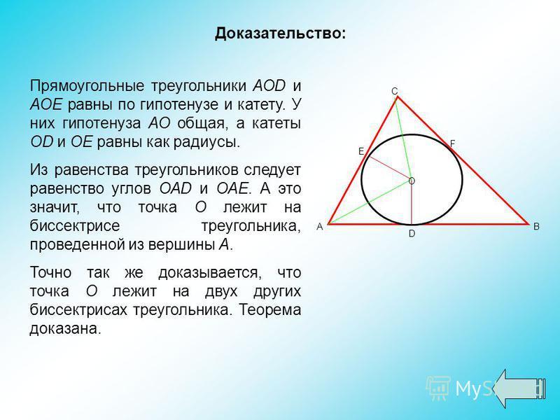 Доказательство: Прямоугольные треугольники АОD и АОЕ равны по гипотенузе и катету. У них гипотенуза АО общая, а катеты ОD и ОЕ равны как радиусы. Из равенства треугольников следует равенство углов ОАD и ОАЕ. А это значит, что точка О лежит на биссект