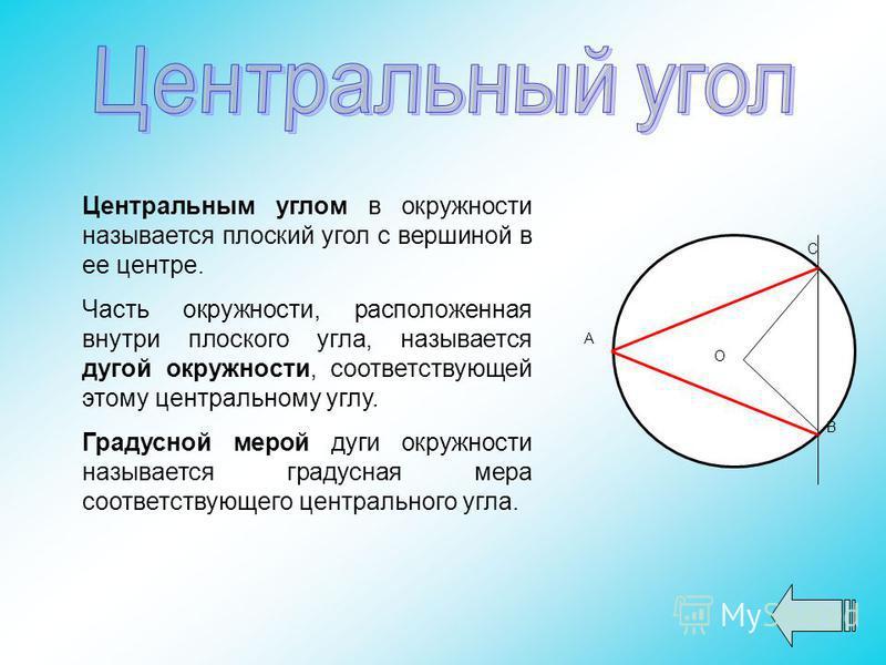 Центральным углом в окружности называется плоский угол с вершиной в ее центре. Часть окружности, расположенная внутри плоского угла, называется дугой окружности, соответствующей этому центральному углу. Градусной мерой дуги окружности называется град