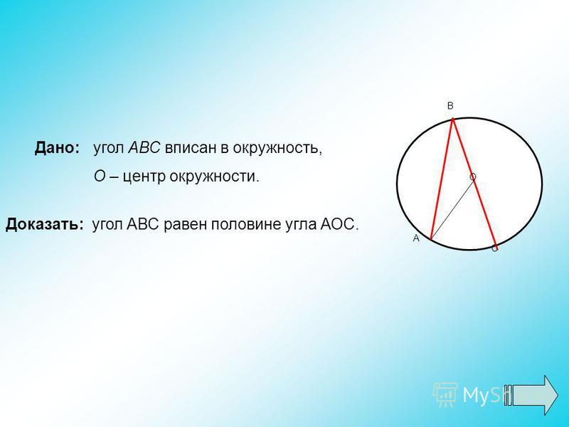 Дано: Доказать: угол АВС равен половине угла АОС. угол АВС вписан в окружность, О – центр окружности. В А С О