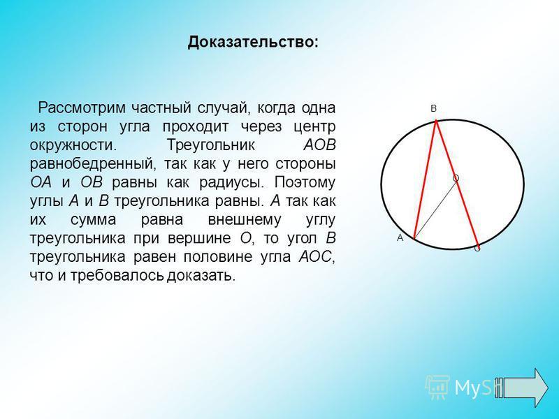 Доказательство: Рассмотрим частный случай, когда одна из сторон угла проходит через центр окружности. Треугольник АОВ равнобедренный, так как у него стороны ОА и ОВ равны как радиусы. Поэтому углы А и В треугольника равны. А так как их сумма равна вн