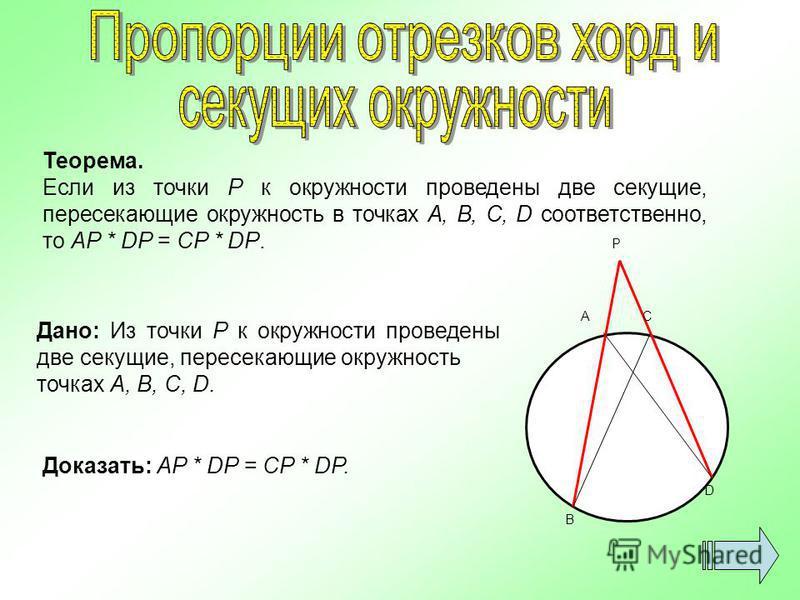 Дано: Из точки Р к окружности проведены две секущие, пересекающие окружность точках A, B, C, D. Доказать: AP * DP = CP * DP. Теорема. Если из точки Р к окружности проведены две секущие, пересекающие окружность в точках A, B, C, D соответственно, то A