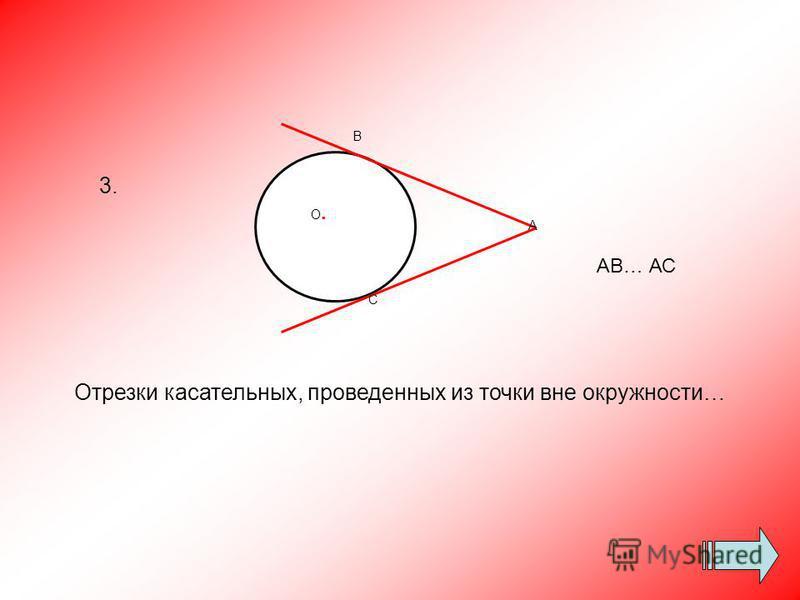 Отрезки касательных, проведенных из точки вне окружности… О.О. В С А 3. АВ… АС