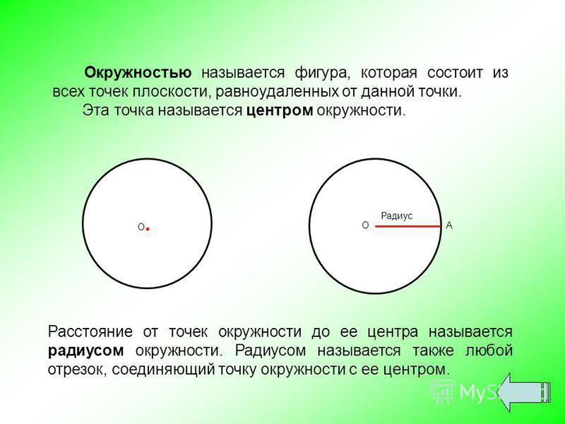 Окружностью называется фигура, которая состоит из всех точек плоскости, равноудаленных от данной точки. Эта точка называется центром окружности. О. Расстояние от точек окружности до ее центра называется радиусом окружности. Радиусом называется также