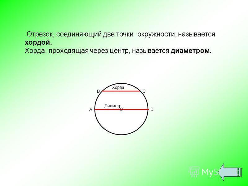 Отрезок, соединяющий две точки окружности, называется хордой. Хорда, проходящая через центр, называется диаметром. ОАD ВС Хорда Диаметр