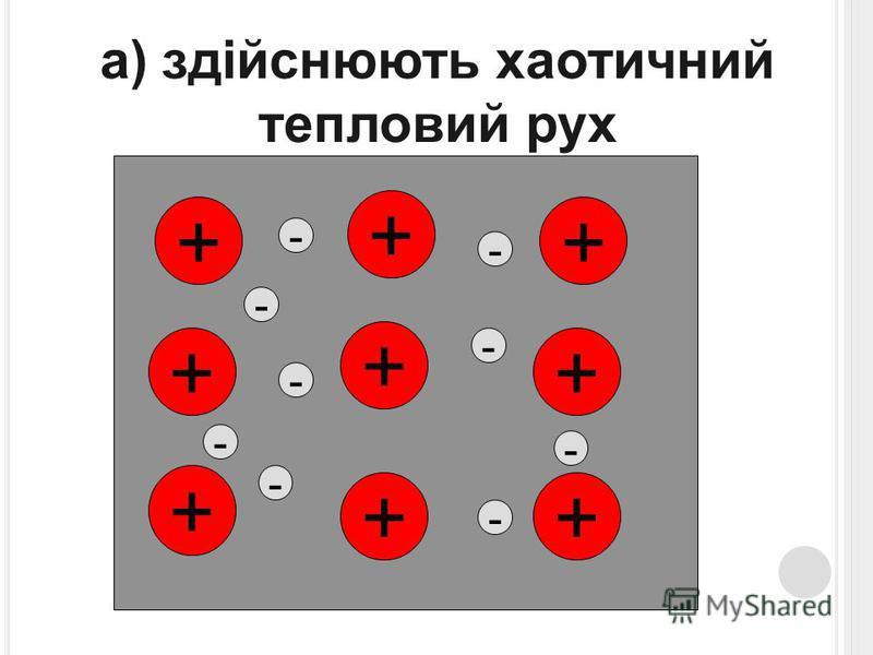 а) здійснюють хаотичний тепловий рух + + + + + + + + + - - - - - - - - -