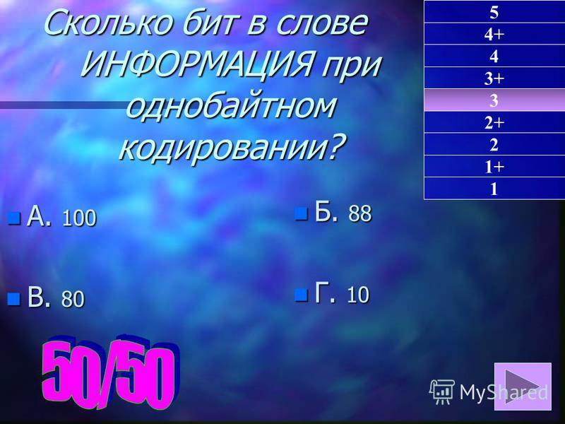 Сколько бит в слове ИНФОРМАЦИЯ при однобайтном кодировании? n А. 100 n В. 80 n Б. 88 n Г. 10 3 1 4+ 4 3+ 2+ 2 1+ 5