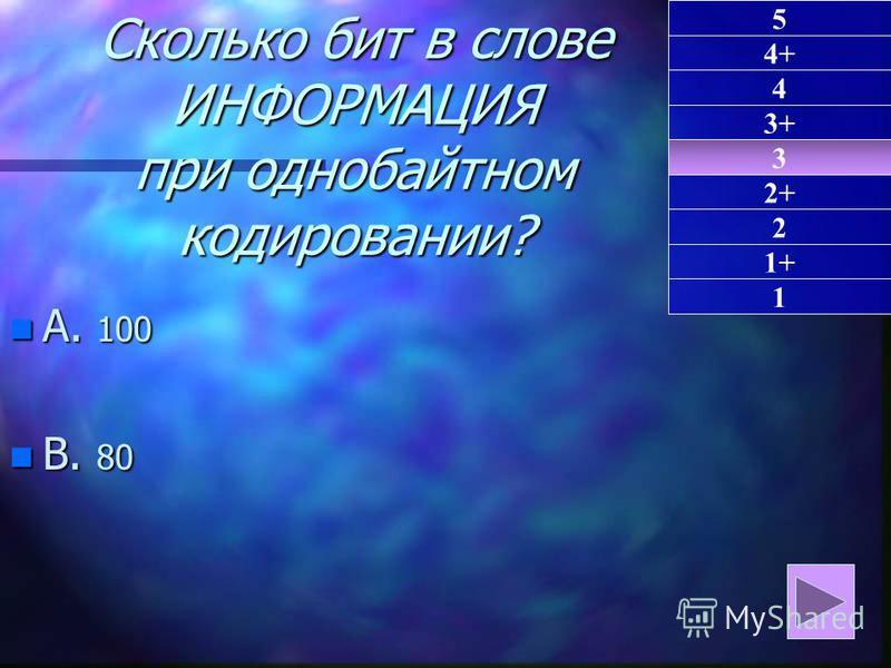 Сколько бит в слове ИНФОРМАЦИЯ при однобайтном кодировании? n А. 100 n В. 80 3 1 4+ 4 3+ 2+ 2 1+ 5