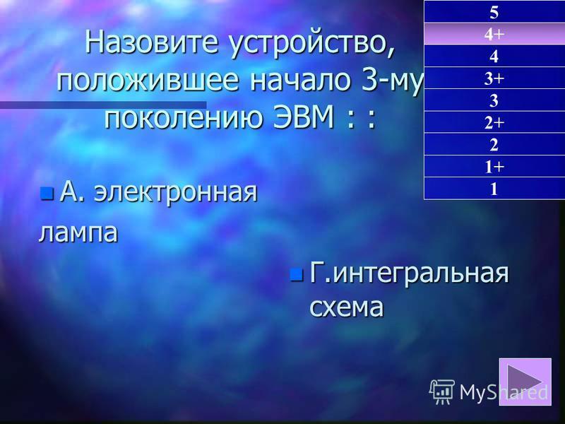 Назовите устройство, положившее начало 3-му поколению ЭВМ: : Назовите устройство, положившее начало 3-му поколению ЭВМ : : n А. электронная лампа n Г.интегральная схема 4+ 1 4 3+ 3 2+ 2 1+ 5