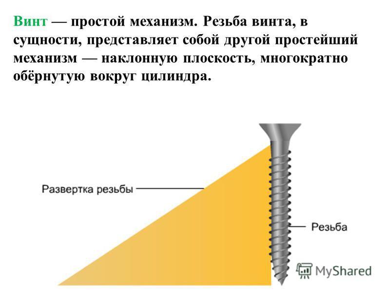 Винт простой механизм. Резьба винта, в сущности, представляет собой другой простейший механизм наклонную плоскость, многократно обёрнутую вокруг цилиндра.