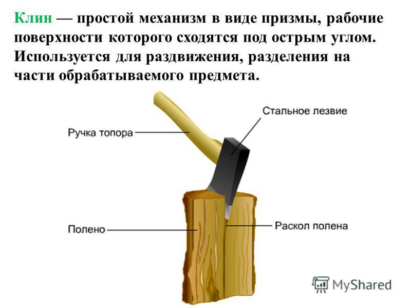 Клин простой механизм в виде призмы, рабочие поверхности которого сходятся под острым углом. Используется для раздвижения, разделения на части обрабатываемого предмета.