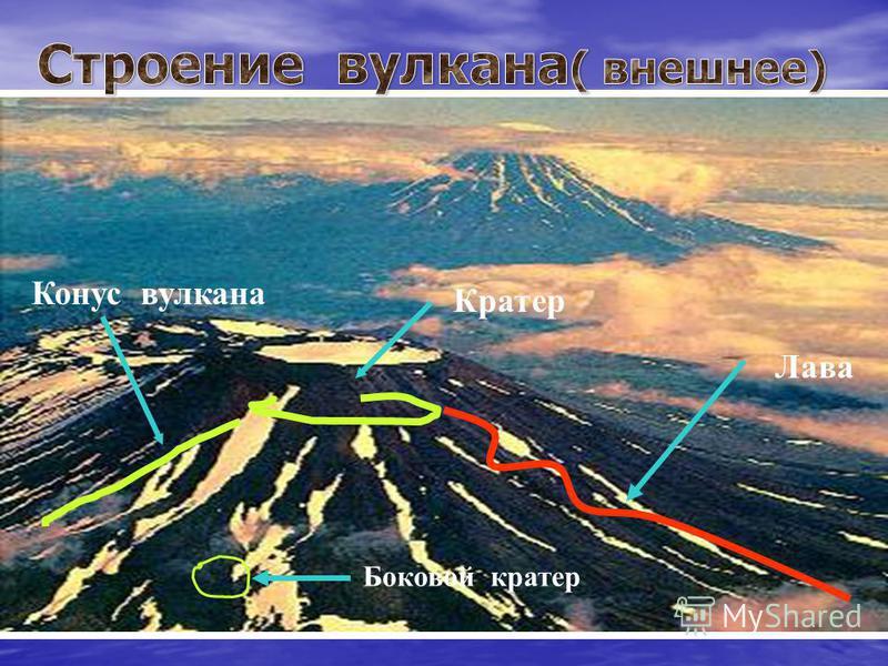 Кратер Конус вулкана Боковой кратер Лава
