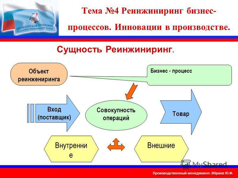 Тема 4 Реинжиниринг бизнес- процессов. Инновации в производстве. Объект реинжениринга Бизнес - процесс Совокупность операций Вход (поставщик) Товар Внутренни е Внешние Сущность Реинжиниринг.