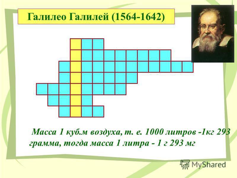газсоамтфарелсикородвеерогай Галилео Галилей (1564-1642) Масса 1 куб.м воздуха, т. е. 1000 литров -1 кг 293 грамма, тогда масса 1 литра - 1 г 293 мг имробыкрльруатифолетр
