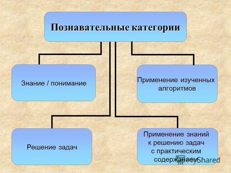 7 Применение знаний к решению задач с практическим содержанием