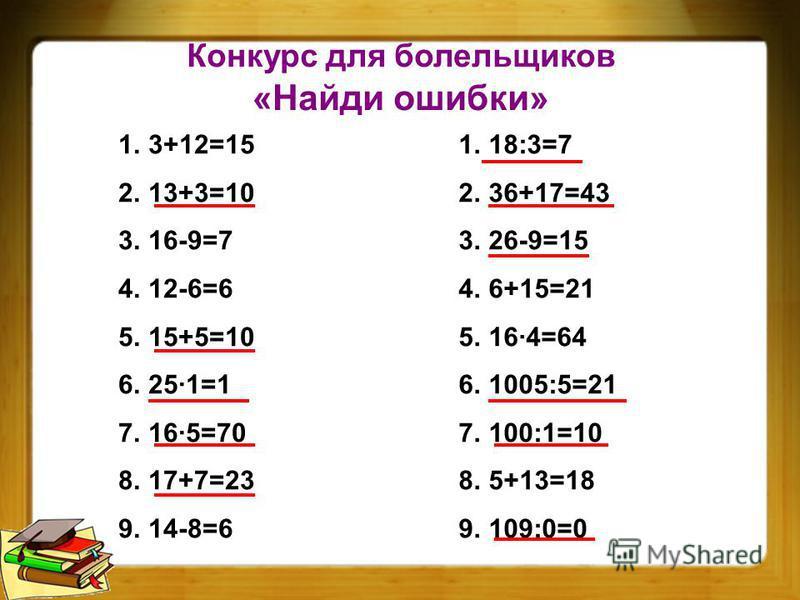 Конкурс для болельщиков «Найди ошибки» 1.3+12=15 2.13+3=10 3.16-9=7 4.12-6=6 5.15+5=10 6.25·1=1 7.16·5=70 8.17+7=23 9.14-8=6 1.18:3=7 2.36+17=43 3.26-9=15 4.6+15=21 5.16·4=64 6.1005:5=21 7.100:1=10 8.5+13=18 9.109:0=0