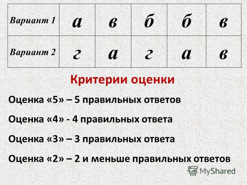 Вариант 1 авббв Вариант 2 гагав Критерии оценки Оценка «5» – 5 правильных ответов Оценка «4» - 4 правильных ответа Оценка «3» – 3 правильных ответа Оценка «2» – 2 и меньше правильных ответов