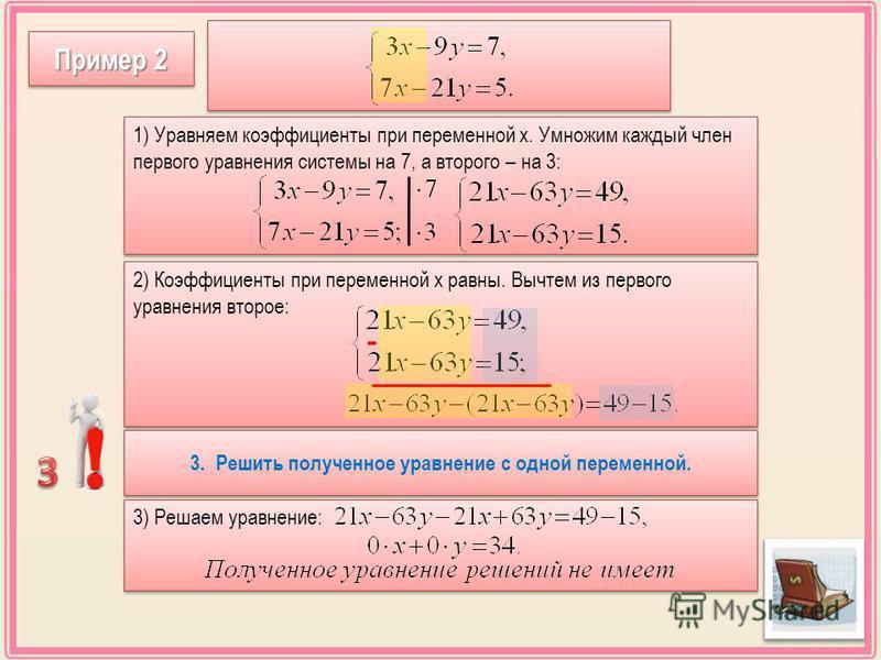 Пример 2 1) Уравняем коэффициенты при переменной х. Умножим каждый член первого уравнения системы на 7, а второго – на 3: 2) Коэффициенты при переменной х равны. Вычтем из первого уравнения второе: - 3) Решаем уравнение: 3. Решить полученное уравнени