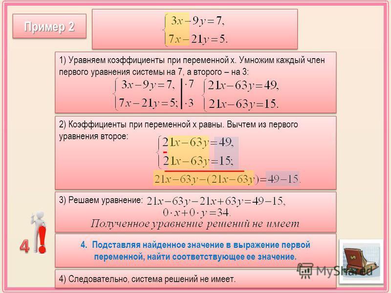 Пример 2 1) Уравняем коэффициенты при переменной х. Умножим каждый член первого уравнения системы на 7, а второго – на 3: 2) Коэффициенты при переменной х равны. Вычтем из первого уравнения второе: - 3) Решаем уравнение: 4. Подставляя найденное значе