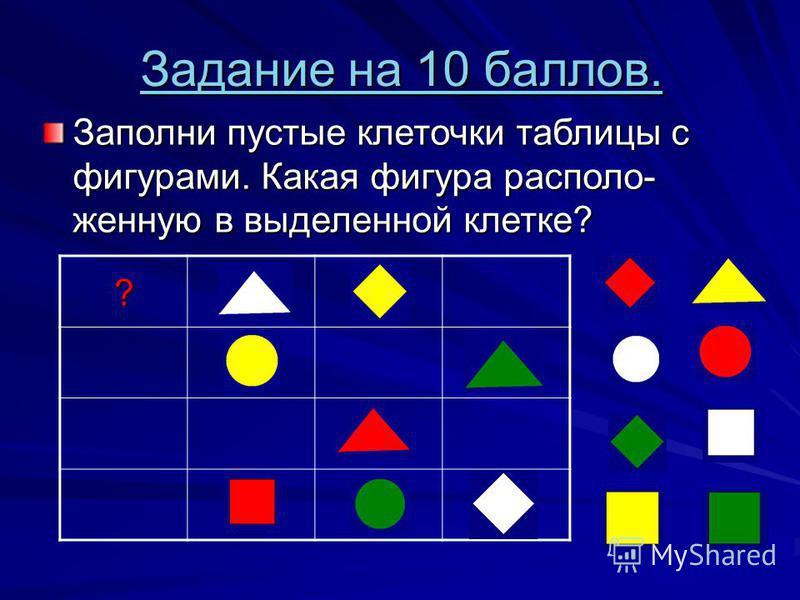 Задание на 10 баллов. Задание на 10 баллов. ? Заполни пустые клеточки таблицы с фигурами. Какая фигура расположенную в выделенной клетке?