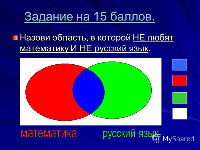 Задание на 15 баллов. Задание на 15 баллов. Назови область, в которой НЕ любят математику И НЕ русский язык.