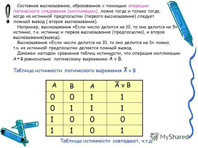 Логические функции ABF1F1 F2F2 F3F3 F4F4 F5F5 F6F6 F7F7 F8F8 F9F9 F 10 F 11 F 12 F 13 F 14 F 15 F 16 000000000011111111 010000111100001111 100011001100110011 110101010101010101 Аргу- менты Таблица истинности логических функций двух аргументов