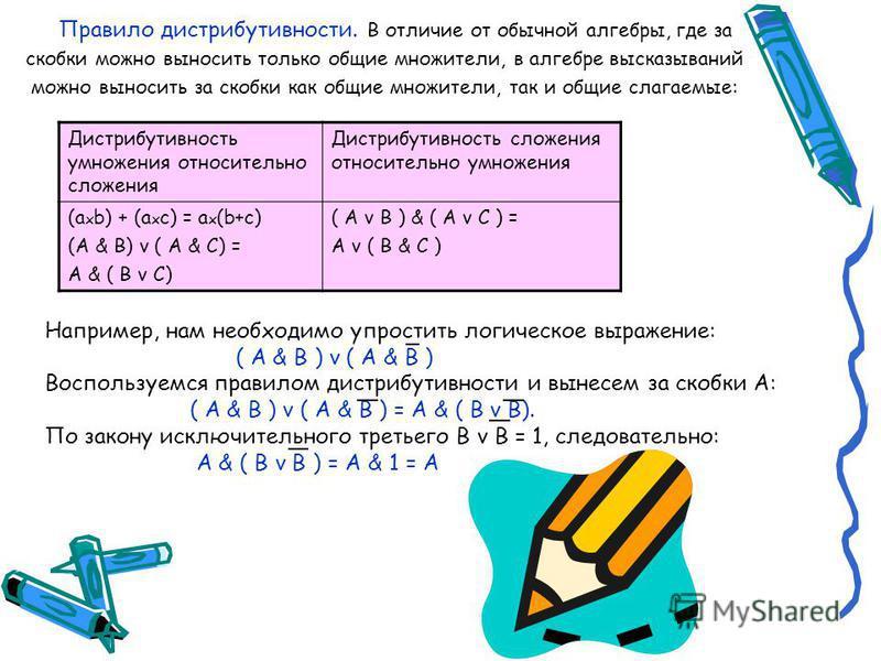 Закон двойного отрицания. Если дважды отрицать некоторое высказывания, то в результате мы получим исходное высказывание: A = A Закон Моргана. A v B = A & B A & B = A v B Правило коммутативности. В обычной алгебре слагаемые и множители можно менять ме