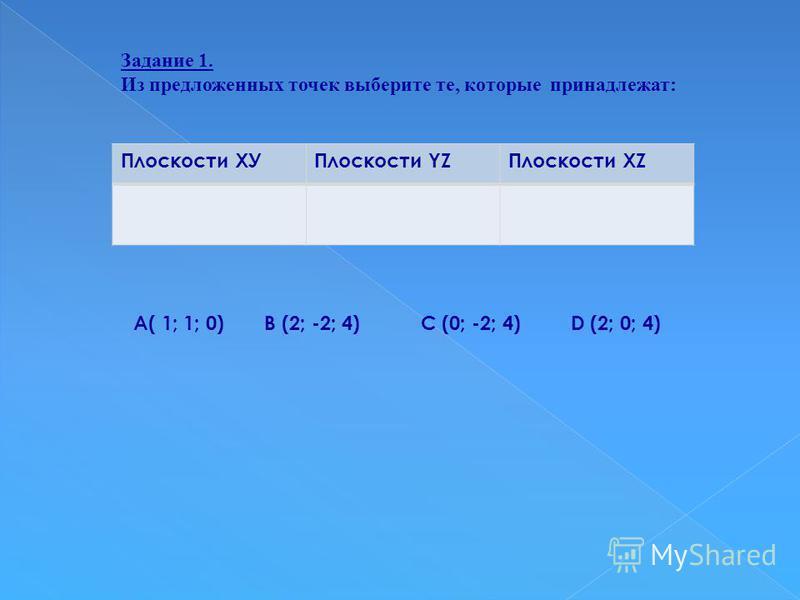 Задание 1. Из предложенных точек выберите те, которые принадлежат: Плоскости ХУПлоскости YZПлоскости ХZ А( 1; 1; 0)В (2; -2; 4)С (0; -2; 4)D (2; 0; 4)
