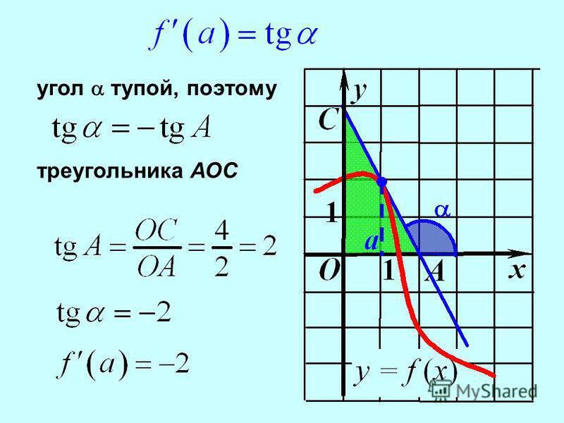 треугольника АОС угол тупой, поэтому