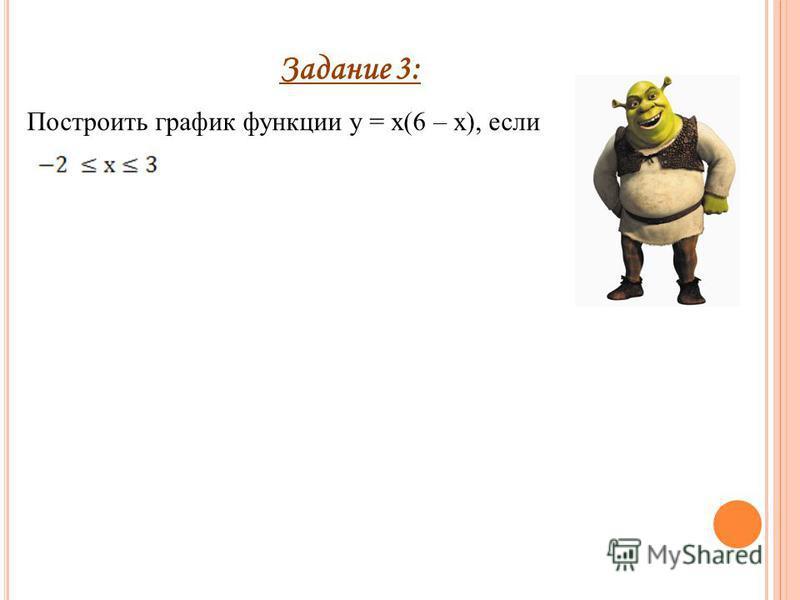Задание 3: Построить график функции у = х(6 – х), если