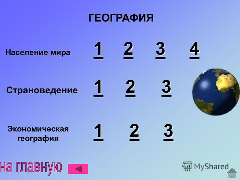 Население мира Страноведение Экономическая география 1 11 1 2 22 2 3 33 3 4 44 4 2 22 2 3 3 3 3 1 11 1 3 33 3 2 22 2 1 11 1 ГЕОГРАФИЯ