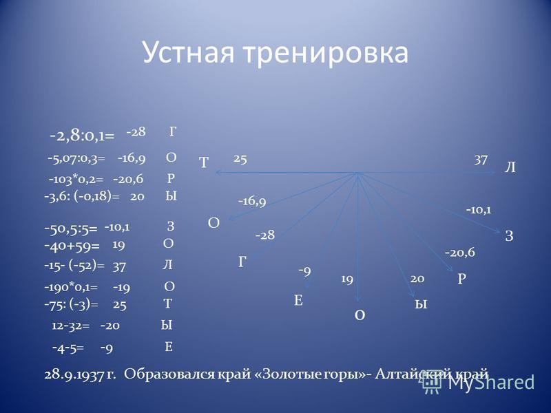 1. Как сложить два отрицательных числа? 2. Как сложить два числа с разными знаками? 3. Как из одного числа вычесть другое? 4. Сформулируйте правило умножения двух отрицательных чисел. 5. Сформулируйте правило умножения чисел разными знаками. 6. При к