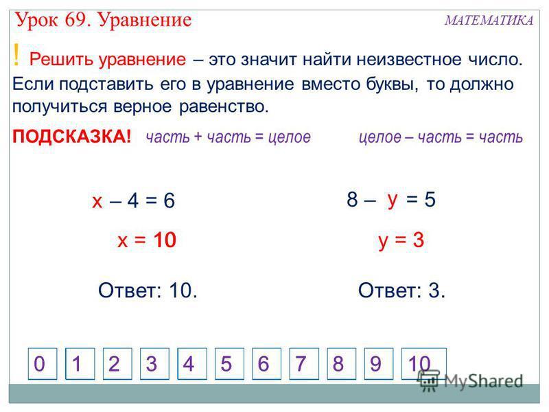 ! Решить уравнение – это значит найти неизвестное число. Если подставить его в уравнение вместо буквы, то должно получиться верное равенство. 124573698100 – 4 = 6 8 – = 5 х = 10 часть + часть = целое 124573698100 целое – часть = часть ПОДСКАЗКА! у =