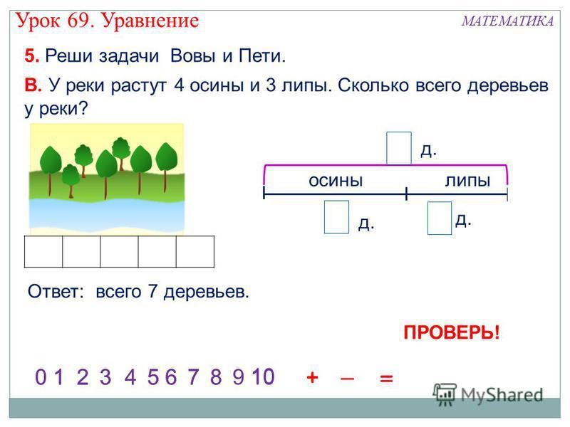 5. Реши задачи Вовы и Пети. В. У реки растут 4 осины и 3 липы. Сколько всего деревьев у реки? 1245736981001245736 = 8 0 + – = + + д. осины липы 4 3 ? Ответ: всего 7 деревьев. Урок 69. Уравнение МАТЕМАТИКА ПРОВЕРЬ!