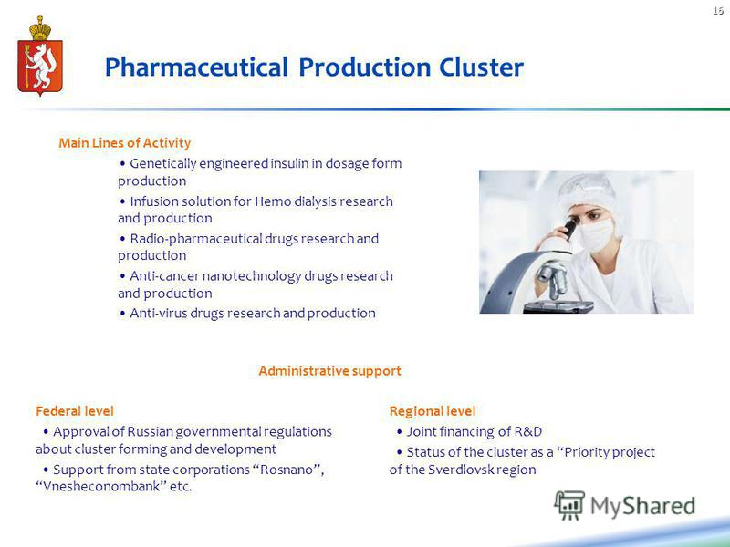 16 Pharmaceutical Production Cluster Main Lines of Activity Genetically engineered insulin in dosage form production Infusion solution for Hemo dialysis research and production Radio-pharmaceutical drugs research and production Anti-cancer nanotechno
