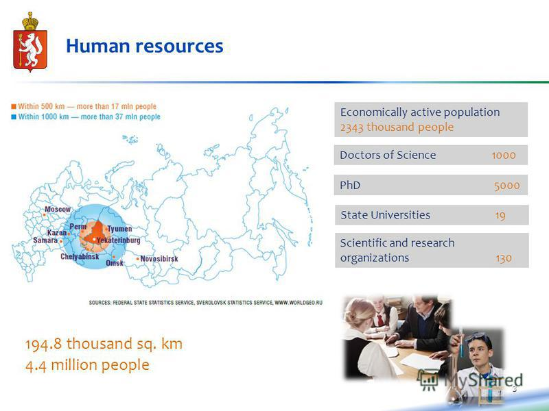 3 Human resources Economically active population 2343 thousand people Doctors of Science 1000 PhD 5000 State Universities 19 Scientific and research organizations 130 194.8 thousand sq. km 4.4 million people
