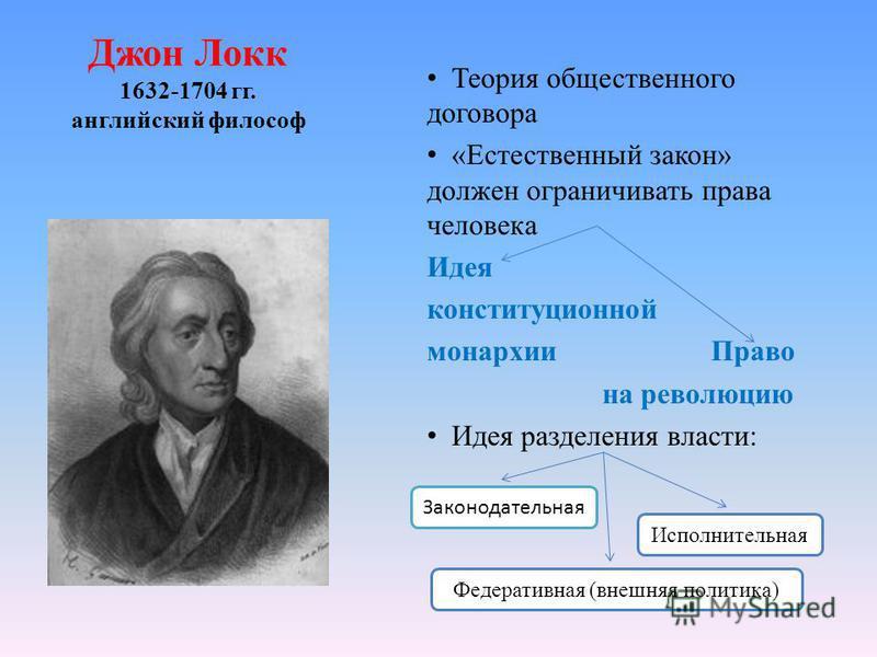 Законодательная Джон Локк 1632-1704 гг. английский философ Теория общественного договора «Естественный закон» должен ограничивать права человека Идея конституционной монархии Право на революцию Идея разделения власти: Исполнительная Федеративная (вне