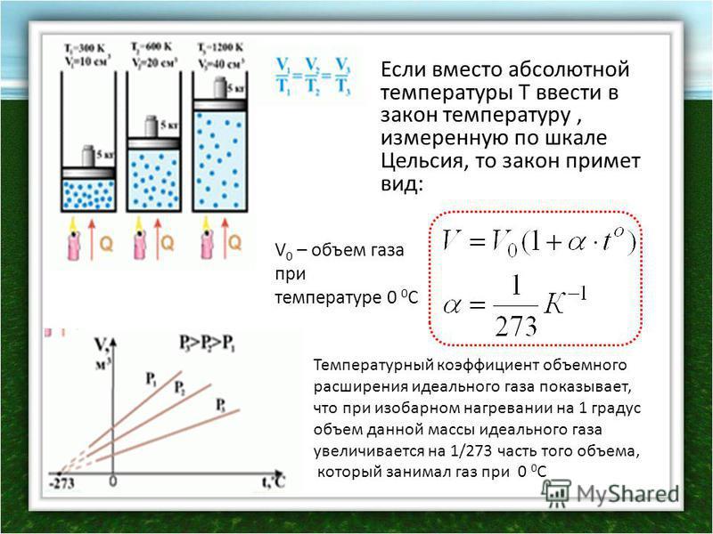 Если вместо абсолютной температуры Т ввести в закон температуру, измеренную по шкале Цельсия, то закон примет вид: V 0 – объем газа при температуре 0 0 С Температурный коэффициент объемного расширения идеального газа показывает, что при изобарном наг