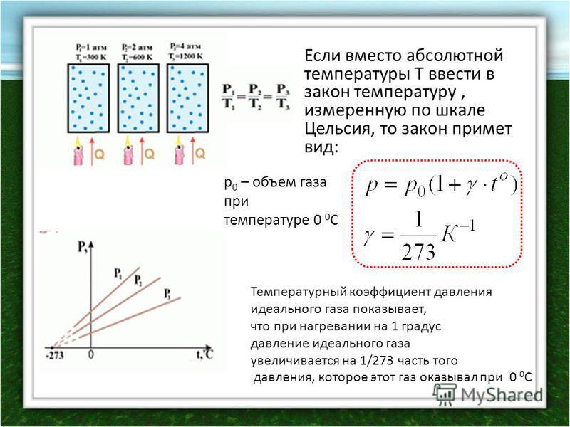 Если вместо абсолютной температуры Т ввести в закон температуру, измеренную по шкале Цельсия, то закон примет вид: р 0 – объем газа при температуре 0 0 С Температурный коэффициент давления идеального газа показывает, что при нагревании на 1 градус да