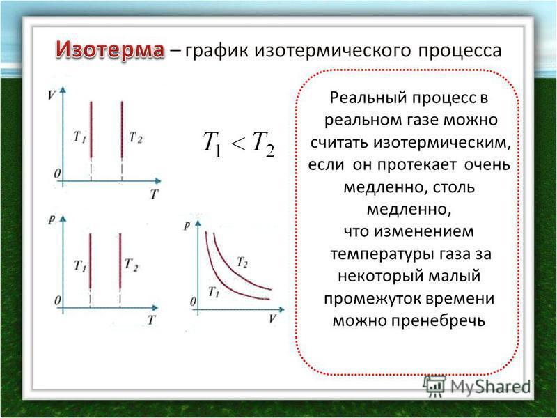 Реальный процесс в реальном газе можно считать изотермическим, если он протекает очень медленно, столь медленно, что изменением температуры газа за некоторый малый промежуток времени можно пренебречь