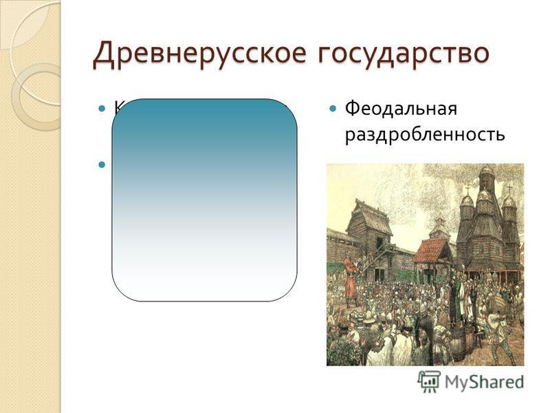 Древнерусское государство Княжеский съезд в Любече 1097 г. Феодальная раздробленность