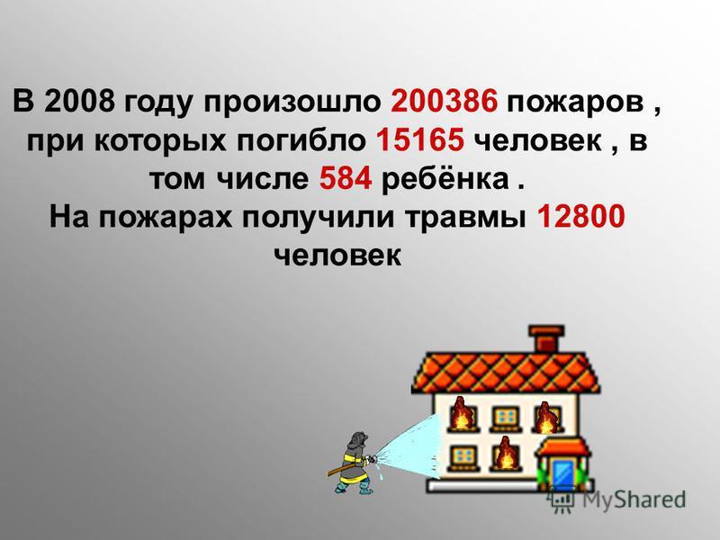 В 2008 году произошло 200386 пожаров, при которых погибло 15165 человек, в том числе 584 ребёнка. На пожарах получили травмы 12800 человек