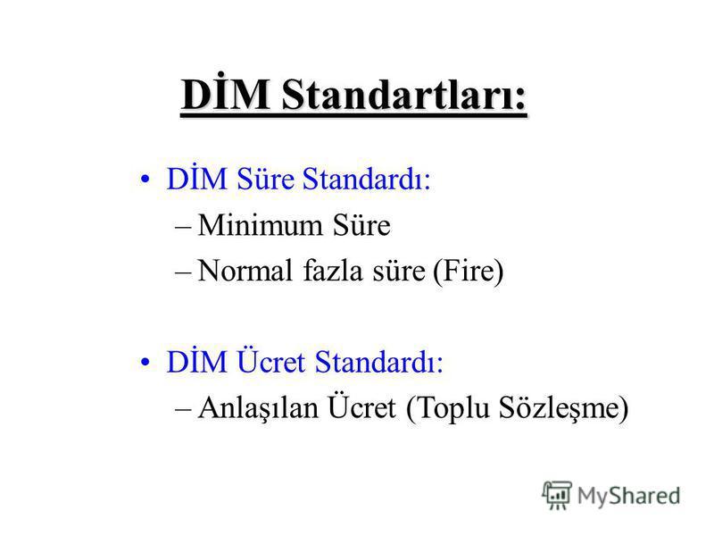 Malzeme Cinsi Standart Miktar xStandart Fiyat =Standart Maliyet A10 kg/brx1.82 YTL/kg=18.20 YTL/br B3,5 lt/brx2.88 YTL/lt=10.08 YTL/br X MAMULÜNÜN BİRİM STANDART DMM28.28 YTL/br X mamulünün üretimi için gerekli olan A ve B malzemelerinin miktar ve fi