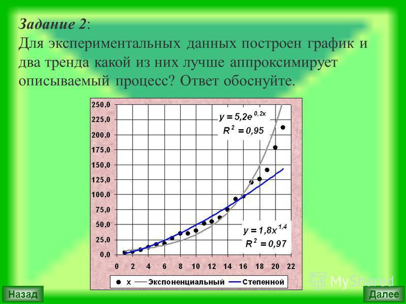 Далее Назад Задание 2: Для экспериментальных данных построен график и два тренда какой из них лучше аппроксимирует описываемый процесс? Ответ обоснуйте.