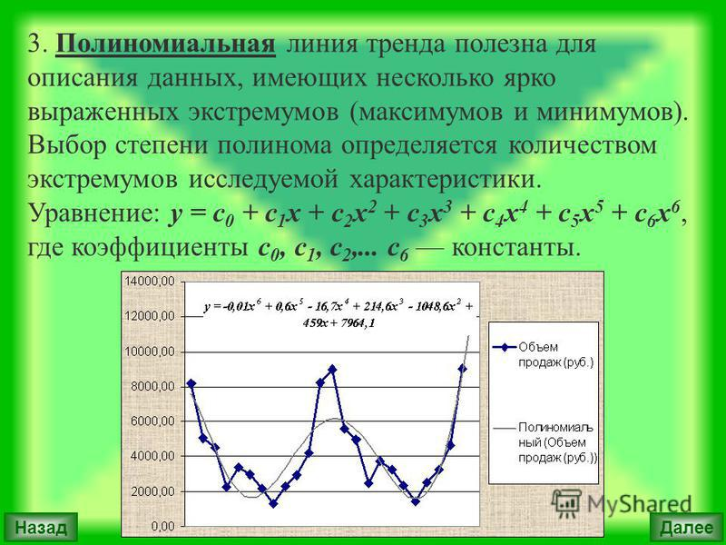 Далее Назад 3. Полиномиальная линия тренда полезна для описания данных, имеющих несколько ярко выраженных экстремумов (максимумов и минимумов). Выбор степени полинома определяется количеством экстремумов исследуемой характеристики. Уравнение: y = c 0