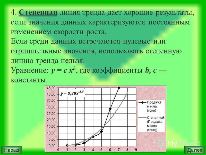 Далее Назад 4. Степенная линия тренда дает хорошие результаты, если значения данных характеризуются постоянным изменением скорости роста. Если среди данных встречаются нулевые или отрицательные значения, использовать степенную линию тренда нельзя. Ур