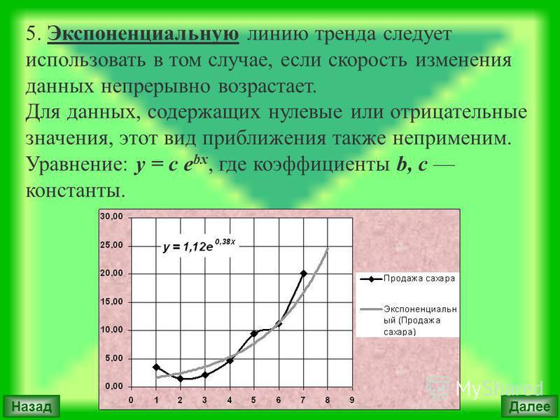 Далее Назад 5. Экспоненциальную линию тренда следует использовать в том случае, если скорость изменения данных непрерывно возрастает. Для данных, содержащих нулевые или отрицательные значения, этот вид приближения также неприменим. Уравнение: y = c e