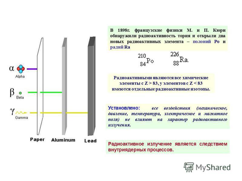 Радиоактивными являются все химические элементы с Z > 83, у элементов с Z < 83 имеются отдельные радиоактивные изотопы. Радиоактивное излучение является следствием внутриядерных процессов. В 1898 г. французские физики М. и П. Кюри обнаружили радиоакт