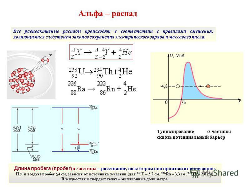 Альфа – распад Туннелирование α-частицы сквозь потенциальный барьер Все радиоактивные распады происходят в соответствии с правилами смещения, являющимися следствием законов сохранения электрического заряда и массового числа. Длина пробега (пробег) α-