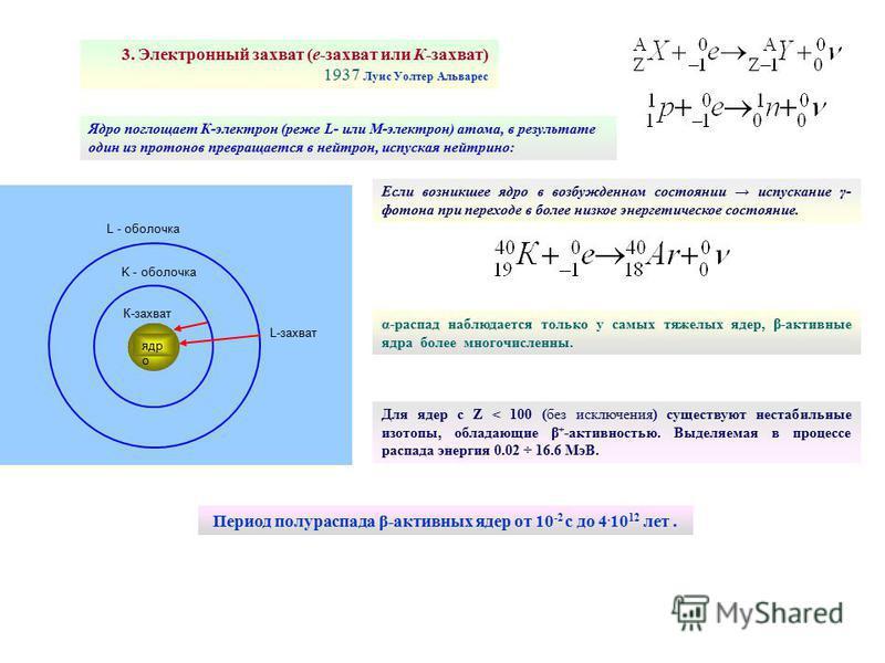 3. Электронный захват (е-захват или К-захват) 1937 Луис Уолтер Альварес Если возникшее ядро в возбужденном состоянии испускание γ- фотона при переходе в более низкое энергетическое состояние. Ядро поглощает К-электрон (реже L- или M-электрон) атома,
